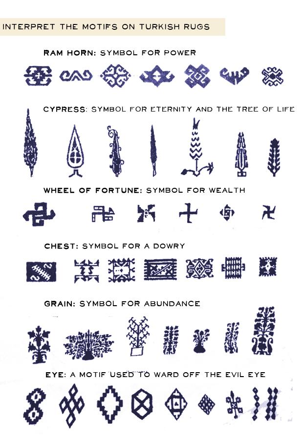turkish-rug-symbols