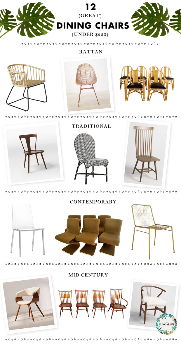 Magnificent A Roundup Of 12 Great Dining Chairs For Under 250 Cjindustries Chair Design For Home Cjindustriesco